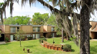 Gainesville Apartments with Semester Leases - Swamp Rentals
